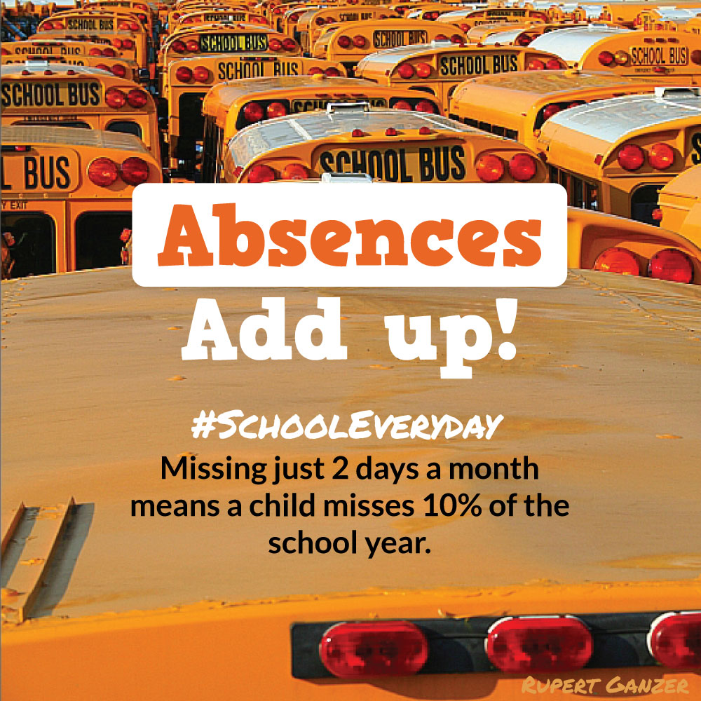 Absences Add up! Missing just 2 days a month means a child misses 10% of the school year.