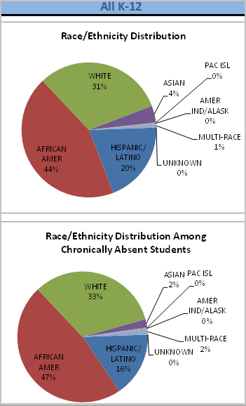 K12-race-ethnicity-sample