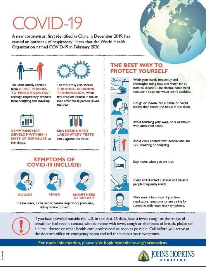 Coronavirus Resources For Educators Attendance Works