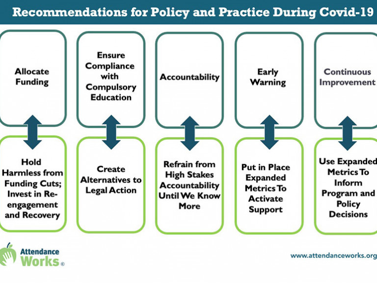 Overview_of_Policy_Recs_Covid-_12-7-2020_(1)_copy