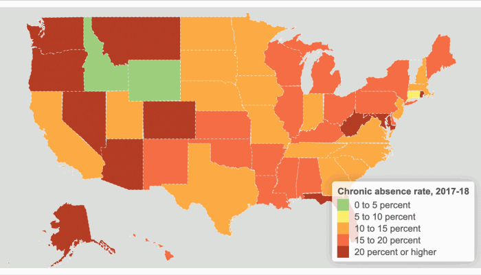 chronic-absence-rate-compressed