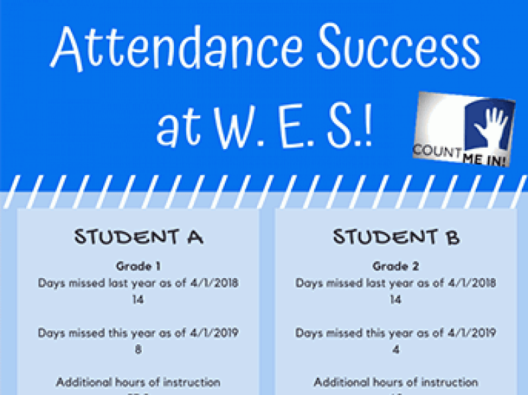 attendance-success-cropped-feat-img